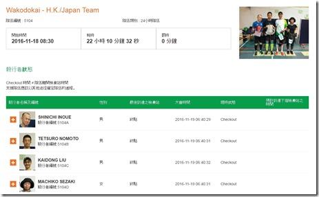 Team_Result_5104